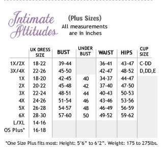 Shirley of Hollywood Intimate Attitudes Plus Size Chart